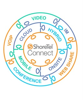 ShoreTel-Connect_puzzle_color.jpg